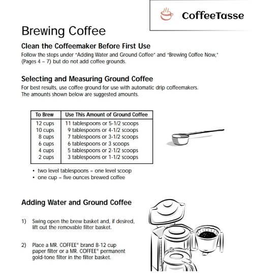 Mr. coffee measurement chart